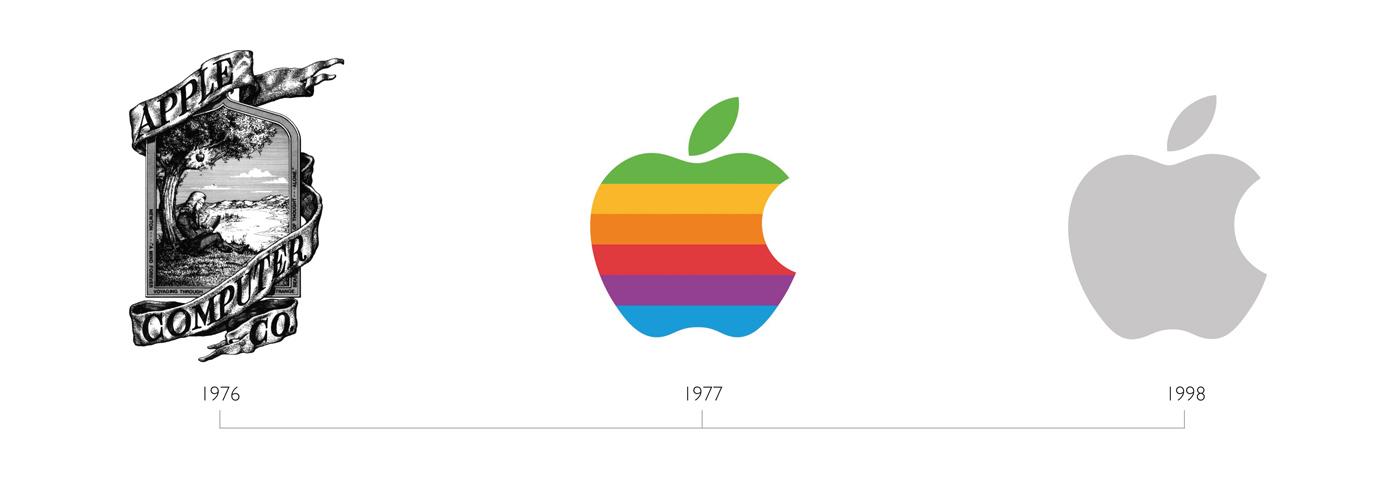 Evolution of Apple logos