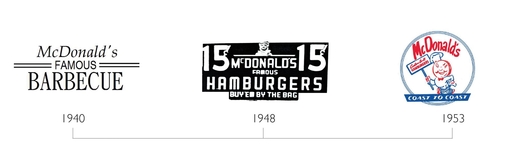 Original Mcdonalds Logo Designs